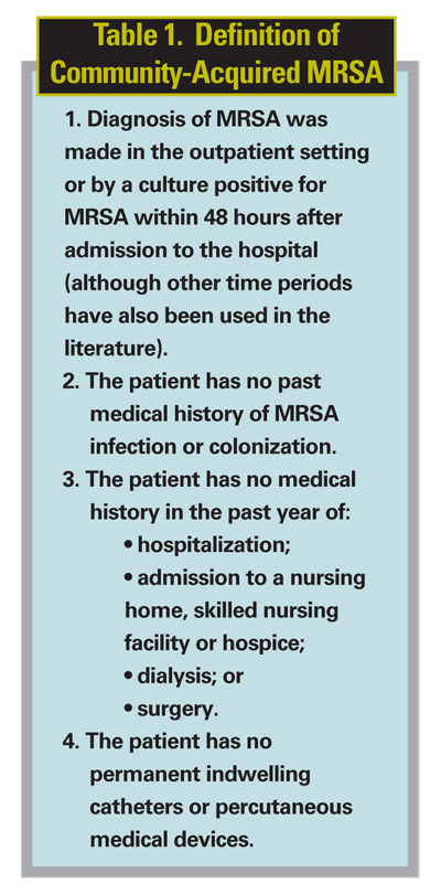 Historical significance mrsa infection