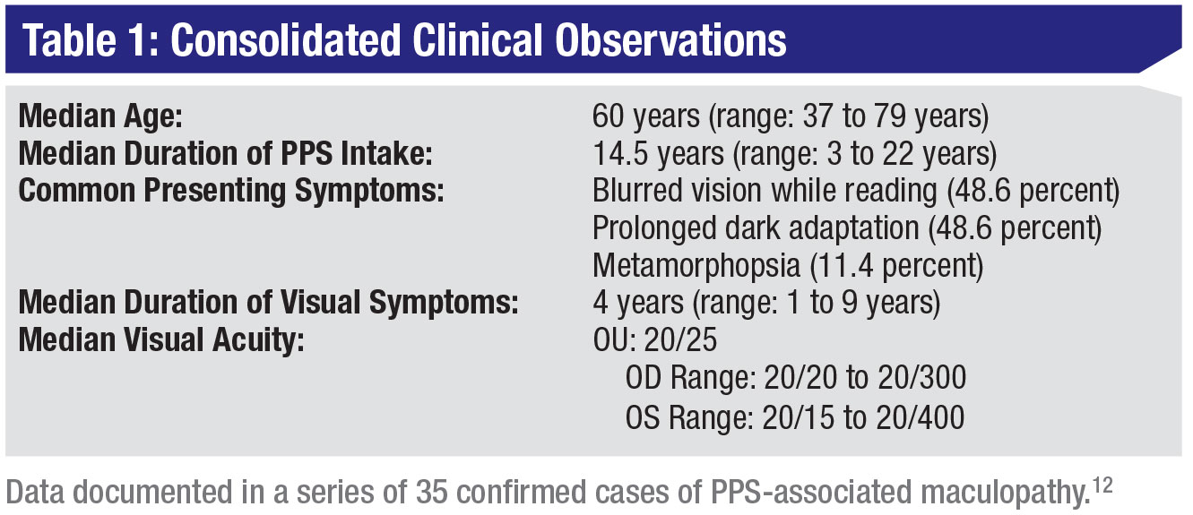 Clinical Pearls for a New Condition
